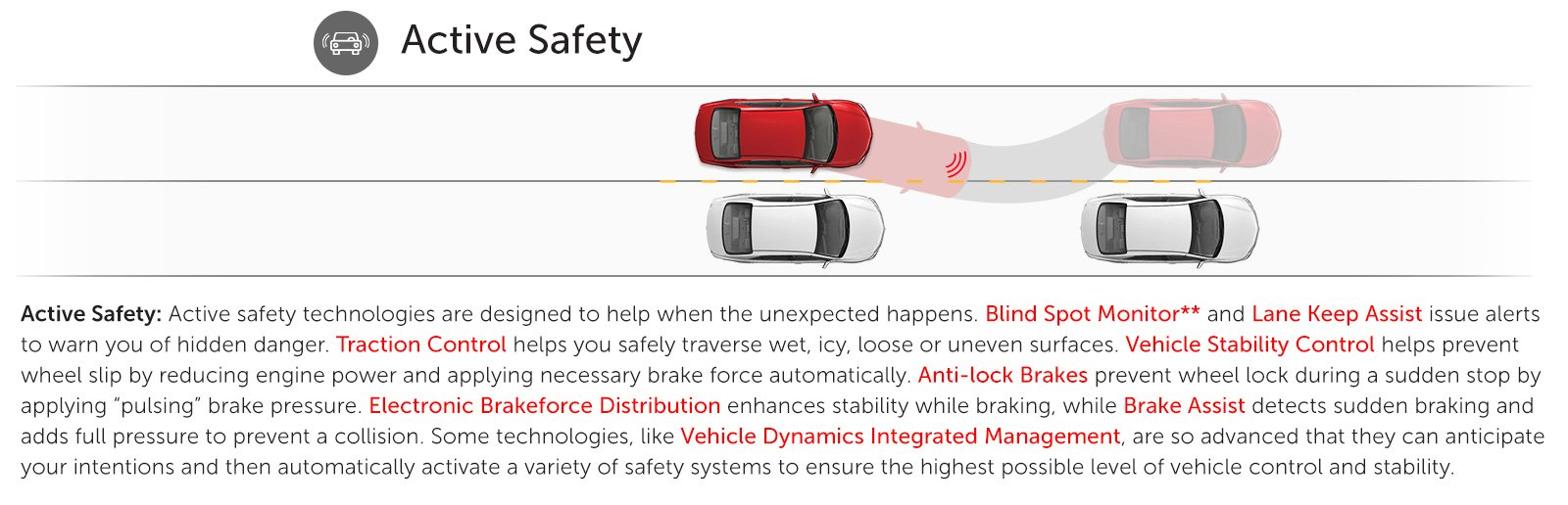 Toyota Safety Sense - Active Safety