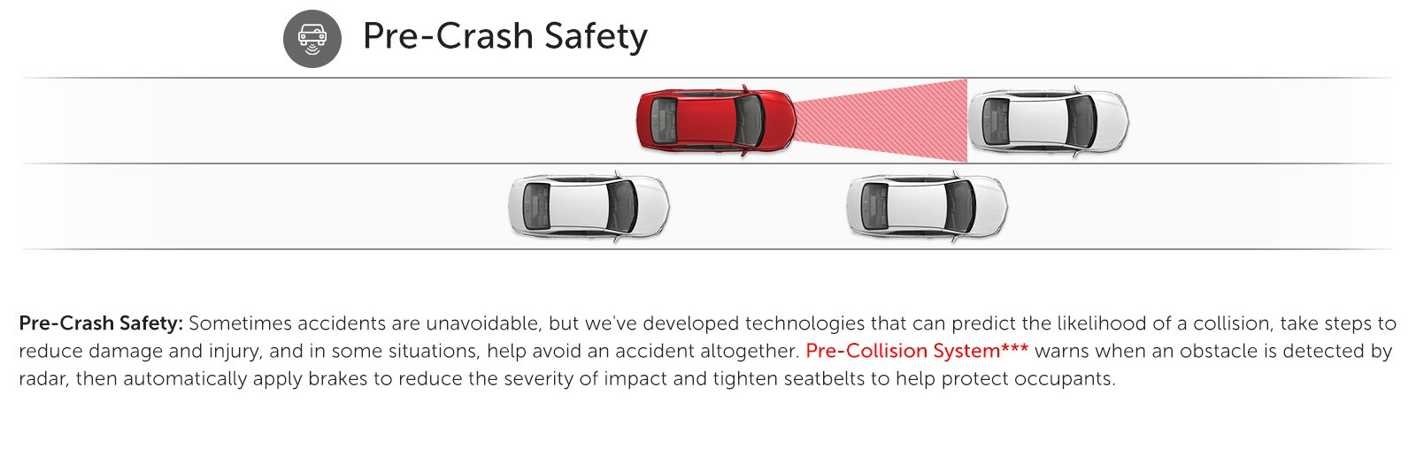 Toyota Safety Sense - Pre-Crash Safety